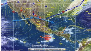 Clima zona de inestabilidad SMN