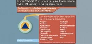 Emiten Declaratoria de Emergencia para 19 municipios de Veracruz: PC