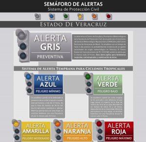 Alerta Naranja para el centro y norte de Veracruz, Amarilla para el sur