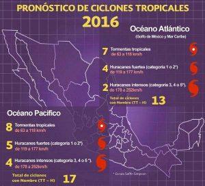 Inicio de temporada de lluvias y ciclones tropicales en el Atlántico 2016