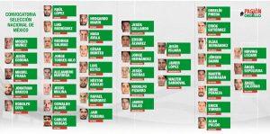 Anuncia TRI convocatoria preliminar para Copa Oro