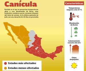 Informa CONAGUA que la Península de Yucatán entra en la fase inicial de la Canícula