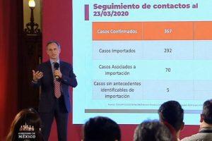 Aumenta a 4 el número de muertos por Covid-19 en México