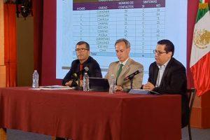 Confirma Secretaría de Salud 11 casos de coronavirus en México