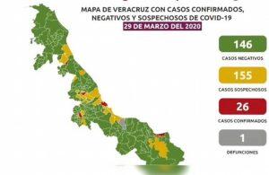 Muere una persona en Veracruz por coronavirus; van 26 casos confirmados