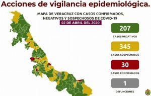 Suman 30 casos confirmados de COVID-19 en Veracruz; hay 345 sospechosos y un muerto