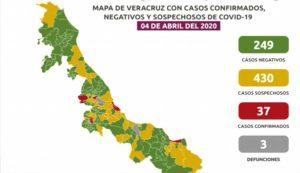 Suman 3 muertes por COVID-19 en Veracruz; hay 37 casos confirmados y 430 sospechosos