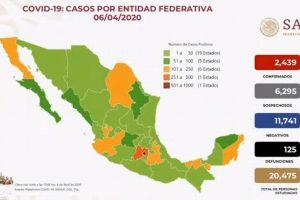 Suman 125 muertes por COVID-19 en México; hay 2,439 casos confirmados y 6,295 sospechosos