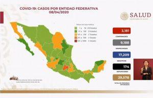 Suman 174 fallecidos por Covid-19 en México; hay 3,181 casos positivos y 9,188 sospechosos