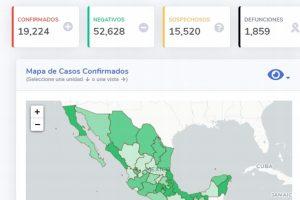Sube a 1,859 la cifra de muertes por COVID-19 en México; hay 19,224 casos confirmados