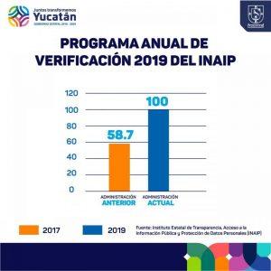 Transparencia y rendición de cuentas, puntales del trabajo del Gobierno del Estado en beneficio de los yucatecos