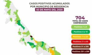 Aumenta a 65 cifra de fallecidos por Covid-19; se registran 704 positivos en Veracruz