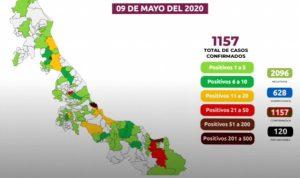 Aumenta cifra a 120 muertos por coronavirus en Veracruz; hay 1,157 casos confirmados