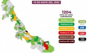 Aumenta cifra a 123 muertos por coronavirus en Veracruz; hay 1,204 casos confirmados