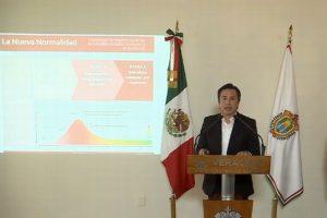 Veracruz aún no llega a pico de contagios de COVID-19; seguirá cierre de calles en 8 ciudades: Cuitláhuac García