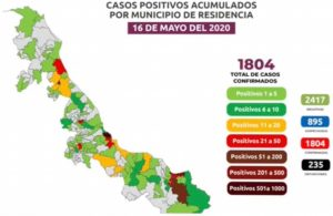 Aumenta cifra de muertos por coronavirus a 235 en Veracruz; suman 1804 casos positivos
