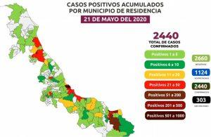 Rebasa Veracruz las 300 muertes por COVID-19; se acumulan 2,440 casos confirmados