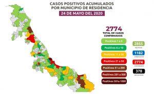 Suben a 378 las muertes por COVID-19 en Veracruz; se acumulan 2,774 casos confirmados