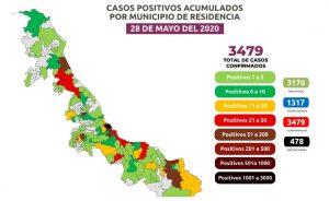 Suben a 478 las muertes por COVID-19 en Veracruz; se acumulan 3,479 casos confirmados