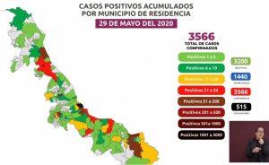 Aumentan muertos por coronavirus en Veracruz a 515; hay 3,566 casos positivos