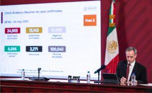 Hasta 6 mil personas podrían morir por COVID-19, prevé López-Gatell