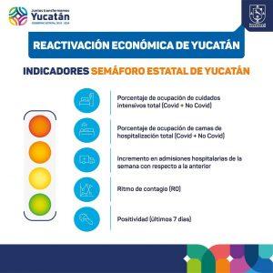 Semáforo Estatal en Yucatán presentará semanalmente 5 indicadores de salud que permitirán corroborar que el semáforo federal, que regulará la reapertura de actividades económicas, coincida con realidad estatal