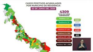 Suma Veracruz 602 defunciones por COVID-19 ; hay 4,309 casos positivos