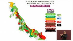 Suman 769 muertes por COVID-19 en Veracruz; hay 5,006 casos positivos