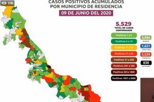 Rebasa Veracruz las 800 muertes por COVID-19; se acumulan 5,529 casos confirmados