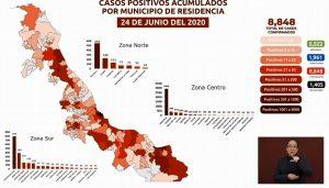 Sube a 1,405 las muertes por COVID-19 en Veracruz; hay 8,848 casos confirmados
