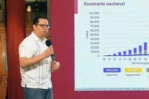 México suma 38,888 muertes por COVID-19; se acumulan 338,913 casos confirmados