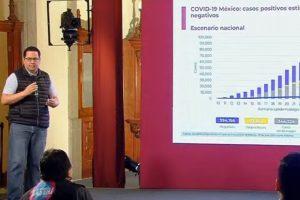 Suma México 39,184 muertes por COVID-19; se acumulan 344,224 casos confirmados