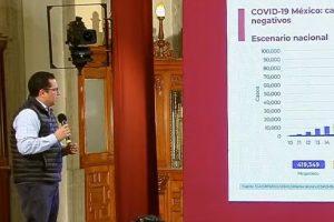 México registra nueva cifra récord de contagios de COVID-19 en un día con 8,438; van 41,908 muertes